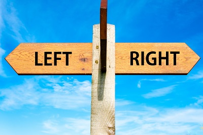 Complicated Understanding of the 'Left' and the 'Right'