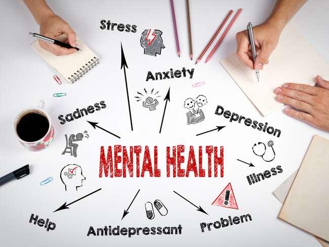 Mental health duringlockdown