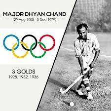 Major Dhyan Chand: The Magician ofHockey