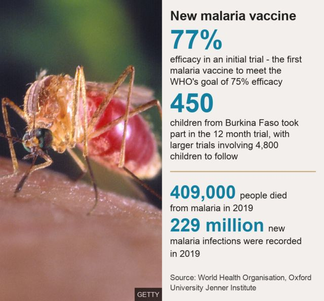 Vaccines for malaria and dengue may hit Indian market in 2-4years